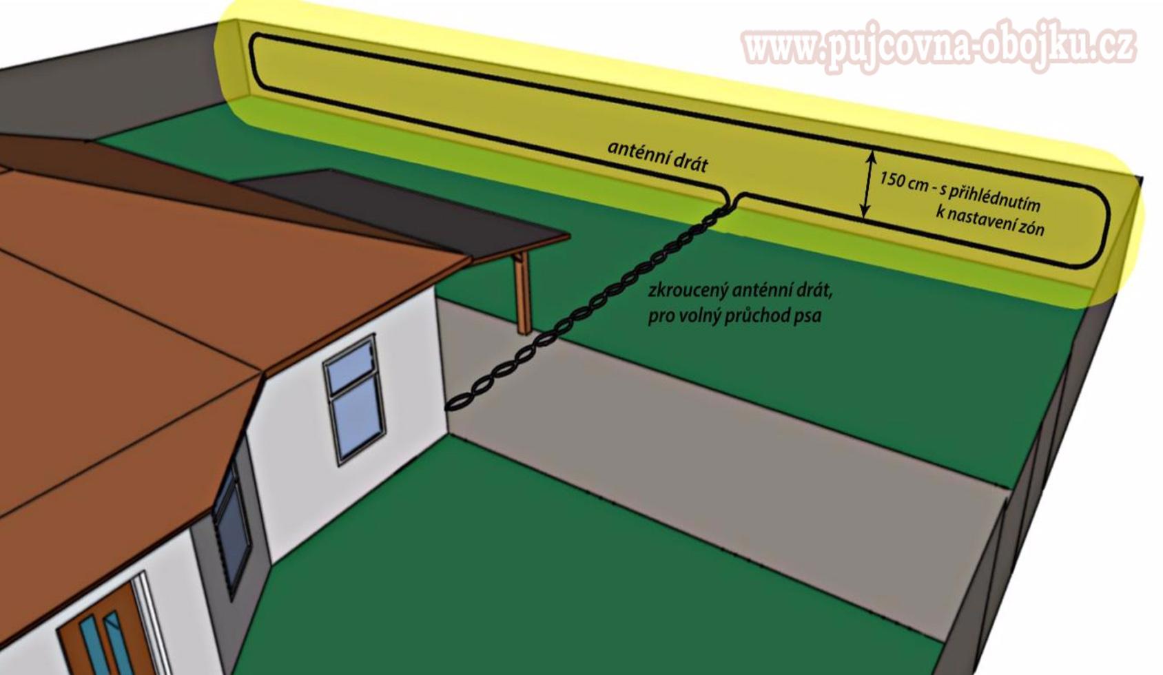 Pokročilé možnosti instalace neviditelného plotu D-fence
