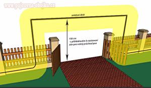 Instalace D-fence - volný průchod - anténní drát nad zemí
