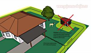 Instalace D-fence - ohraničení kovového kotce