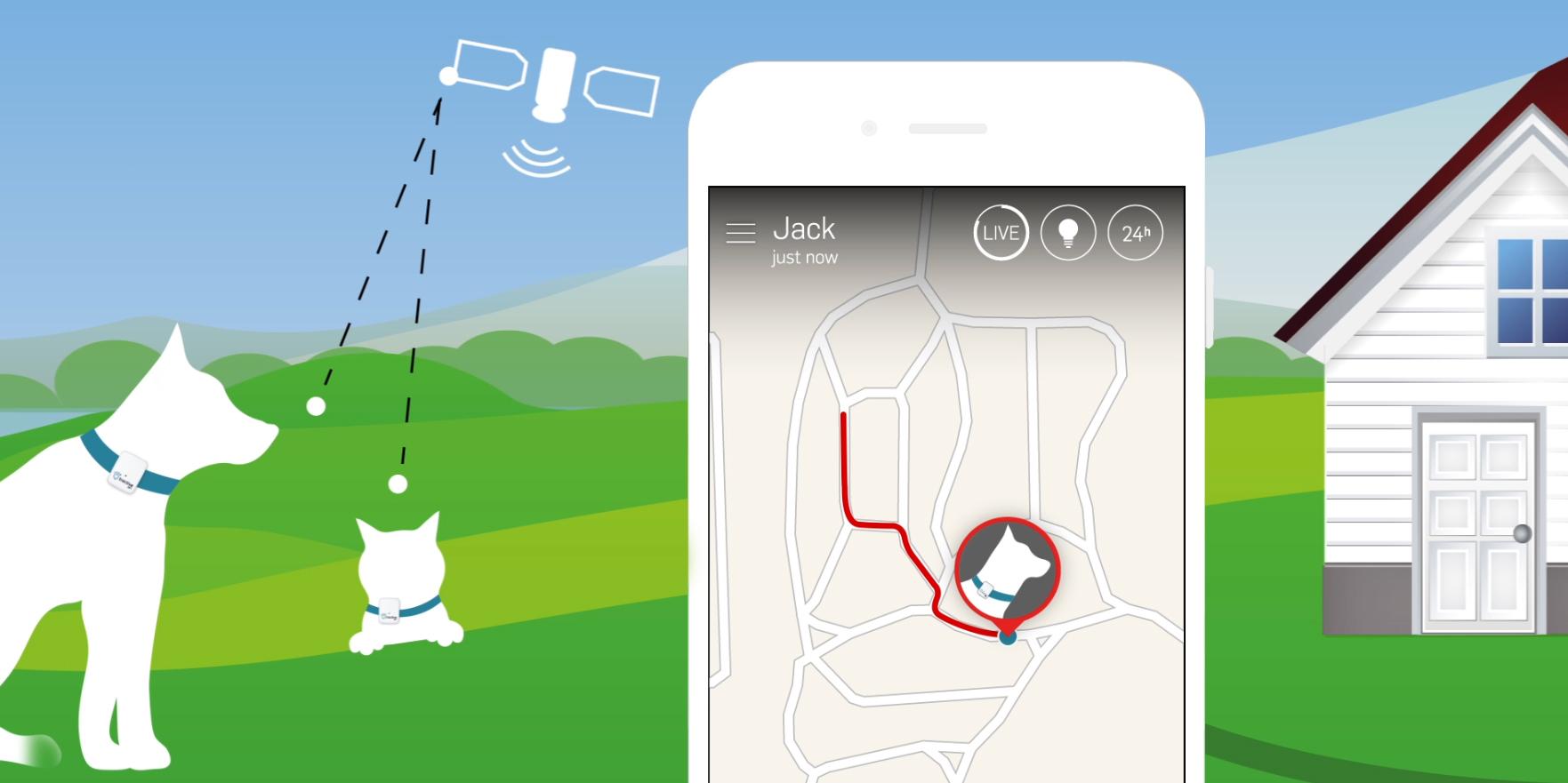 GPS sledování pro vašeho psa